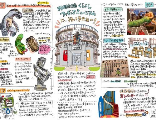 イラストルポ 円形劇場 くらよしフィギュアミュージアムに行ってきた!