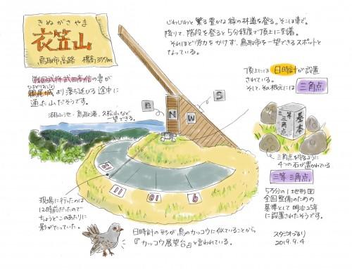 歴史探訪「衣笠山」